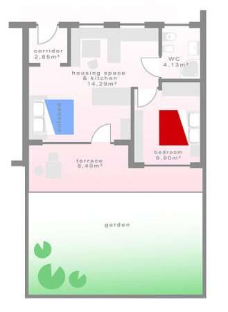 Apartament Nr. 2