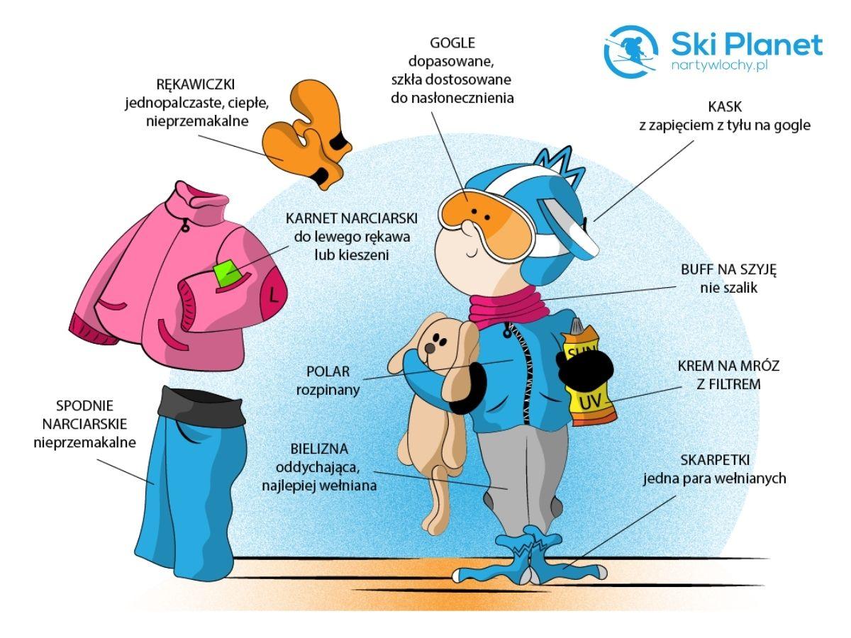 Jak ubrać dziecko na narty